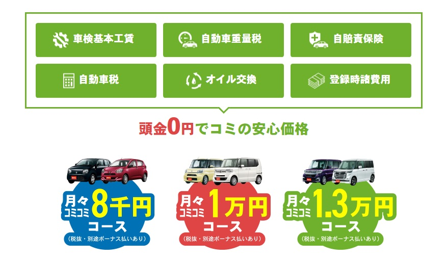 アカツカ ジョイカル セブンマックス リース 軽自動車